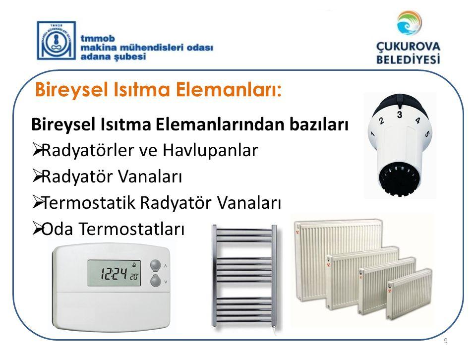 Bireysel Isıtma Elemanları: Bireysel Isıtma Elemanlarından bazıları  Radyatörler ve Havlupanlar  Radyatör Vanaları  Termostatik Radyatör Vanaları 