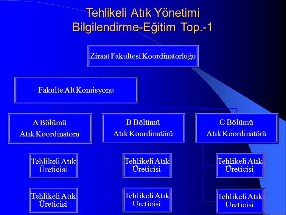 Ziraat Fakültesi Tehlikeli Atık Birim Alt Kurulu Prof.