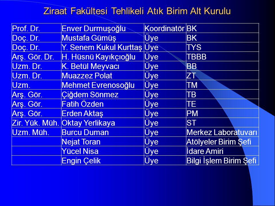 Ziraat Fakültesi Tehlikeli Atık Birim Alt Kurulu Prof. Dr.Enver DurmuşoğluKoordinatörBK Doç. Dr.Mustafa GümüşÜyeBK Doç. Dr.Y. Senem Kukul KurttaşÜyeTY