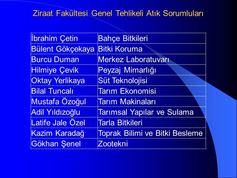 İbrahim ÇetinGenel Tehlikeli Atık SorumlusuBahçe Bitkileri Uzm.