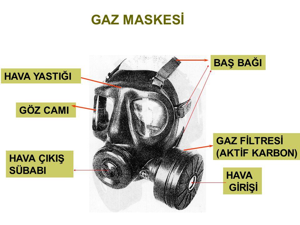 18 Ferdi Korunma  Mümkünse gaz maskesi takın.