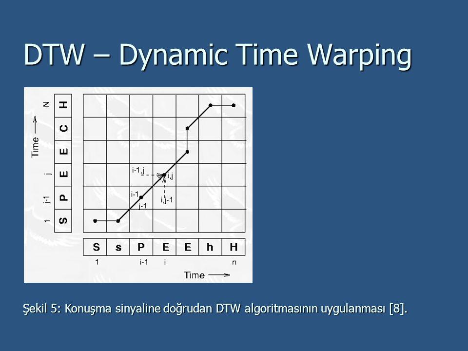 DTW – Dynamic Time Warping Şekil 5: Konuşma sinyaline doğrudan DTW algoritmasının uygulanması [8].