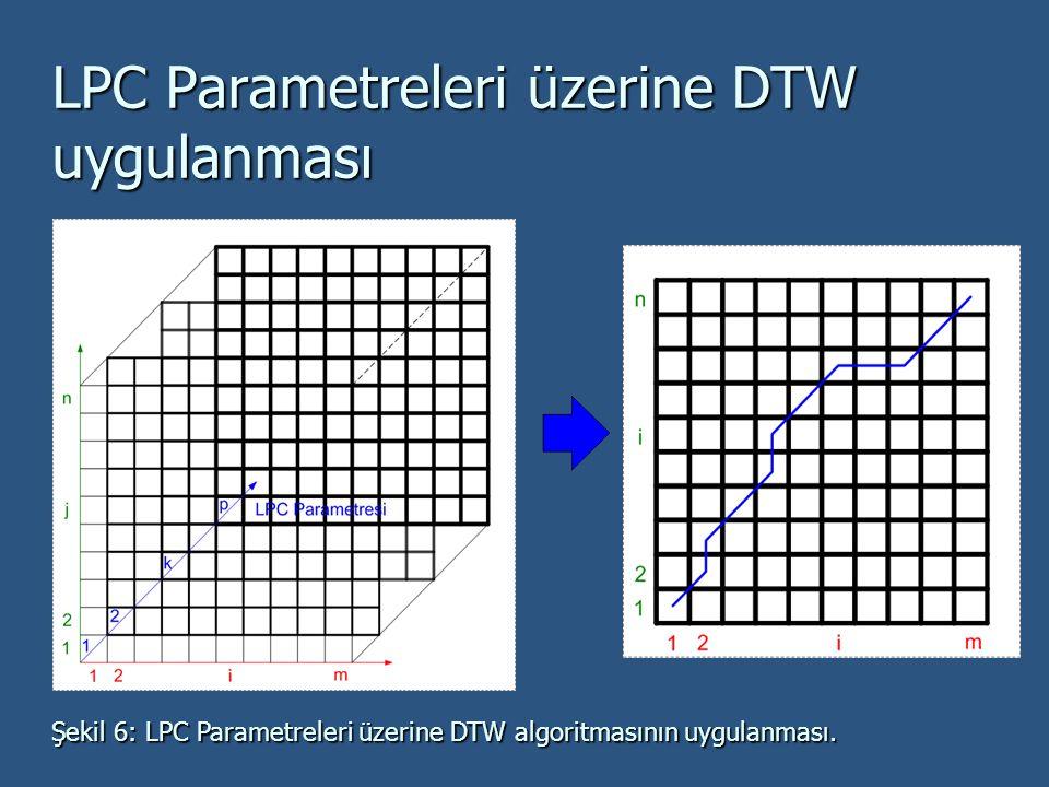 LPC Parametreleri üzerine DTW uygulanması Şekil 6: LPC Parametreleri üzerine DTW algoritmasının uygulanması.