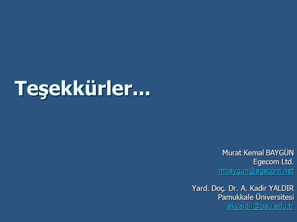 Teşekkürler... Murat Kemal BAYGÜN Egecom Ltd. mbaygun@egecom.net Yard. Doç. Dr. A. Kadir YALDIR Pamukkale Üniversitesi akyaldir@pau.edu.tr