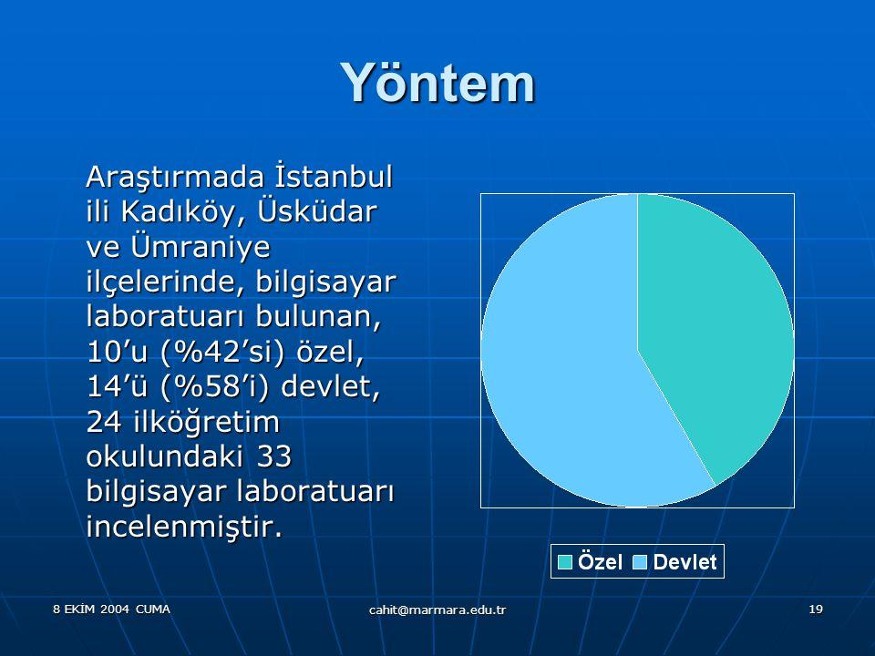 8 EKİM 2004 CUMA cahit@marmara.edu.tr 19 Yöntem Araştırmada İstanbul ili Kadıköy, Üsküdar ve Ümraniye ilçelerinde, bilgisayar laboratuarı bulunan, 10'u (%42'si) özel, 14'ü (%58'i) devlet, 24 ilköğretim okulundaki 33 bilgisayar laboratuarı incelenmiştir.