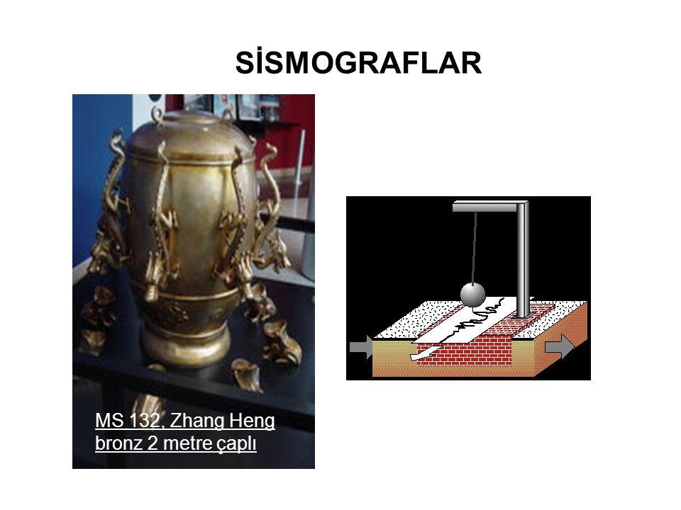 SİSMOGRAFLAR MS 132, Zhang Heng bronz 2 metre çaplı