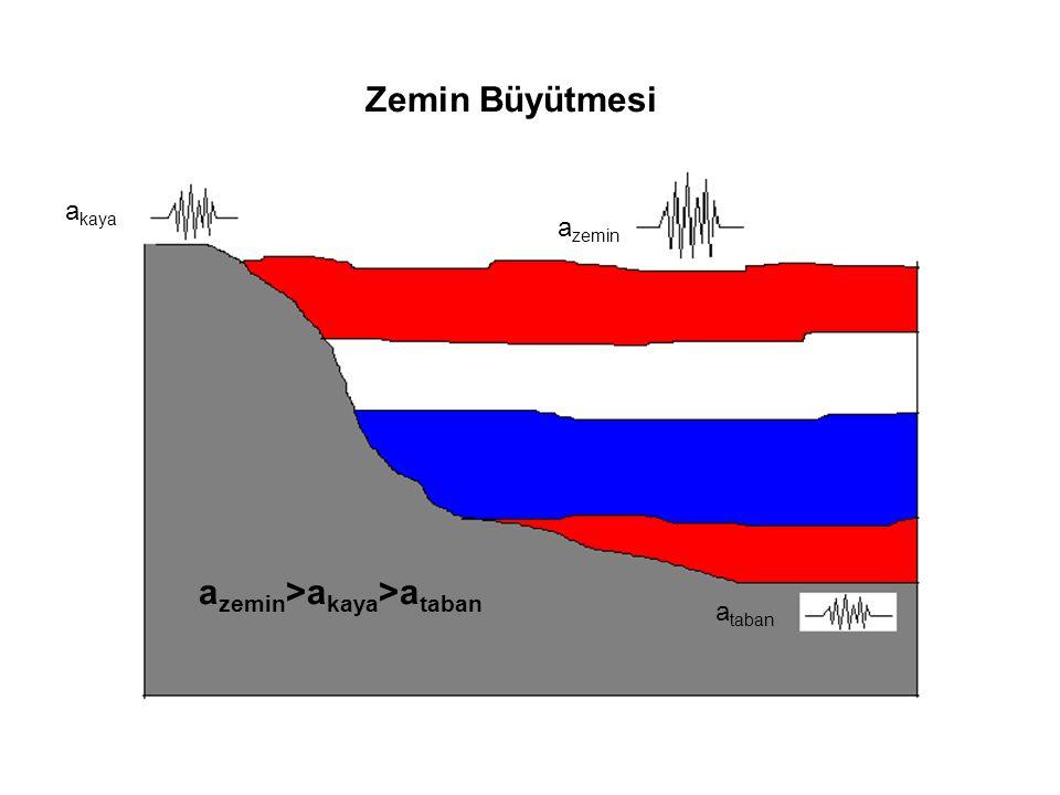 Zemin Büyütmesi a zemin a taban a kaya a zemin >a kaya >a taban