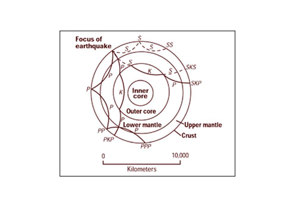 Wood-Anderson sismografında MLML