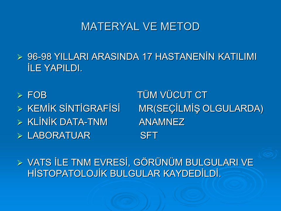MATERYAL VE METOD  96-98 YILLARI ARASINDA 17 HASTANENİN KATILIMI İLE YAPILDI.