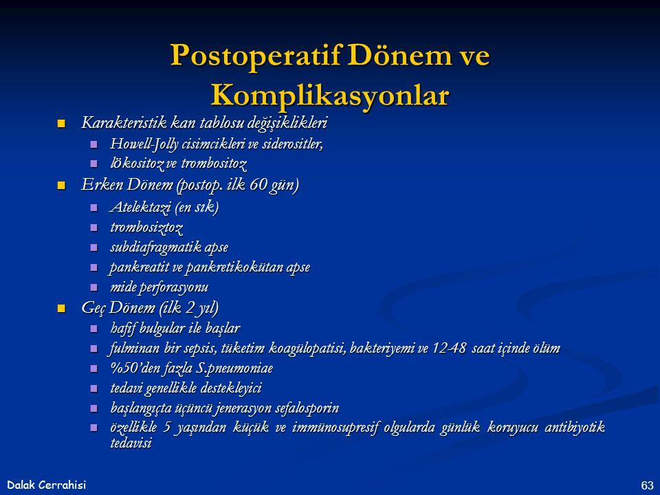 63Dalak Cerrahisi Postoperatif Dönem ve Komplikasyonlar  Karakteristik kan tablosu değişiklikleri  Howell-Jolly cisimcikleri ve siderositler,  l ö kositoz ve trombositoz  Erken Dönem (postop.