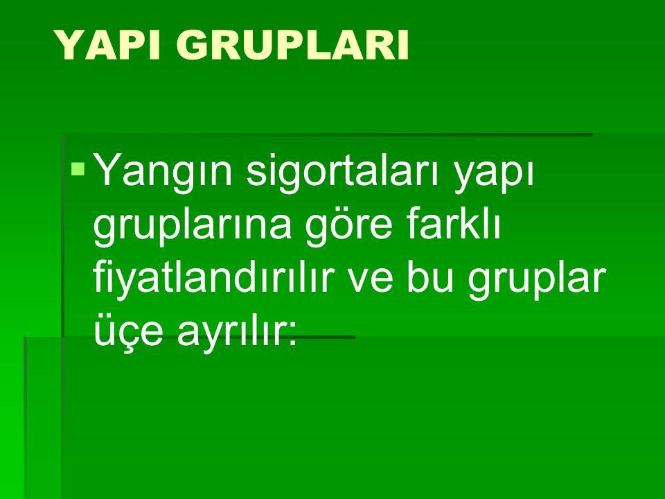 YAPI GRUPLARI   Yangın sigortaları yapı gruplarına göre farklı fiyatlandırılır ve bu gruplar üçe ayrılır: