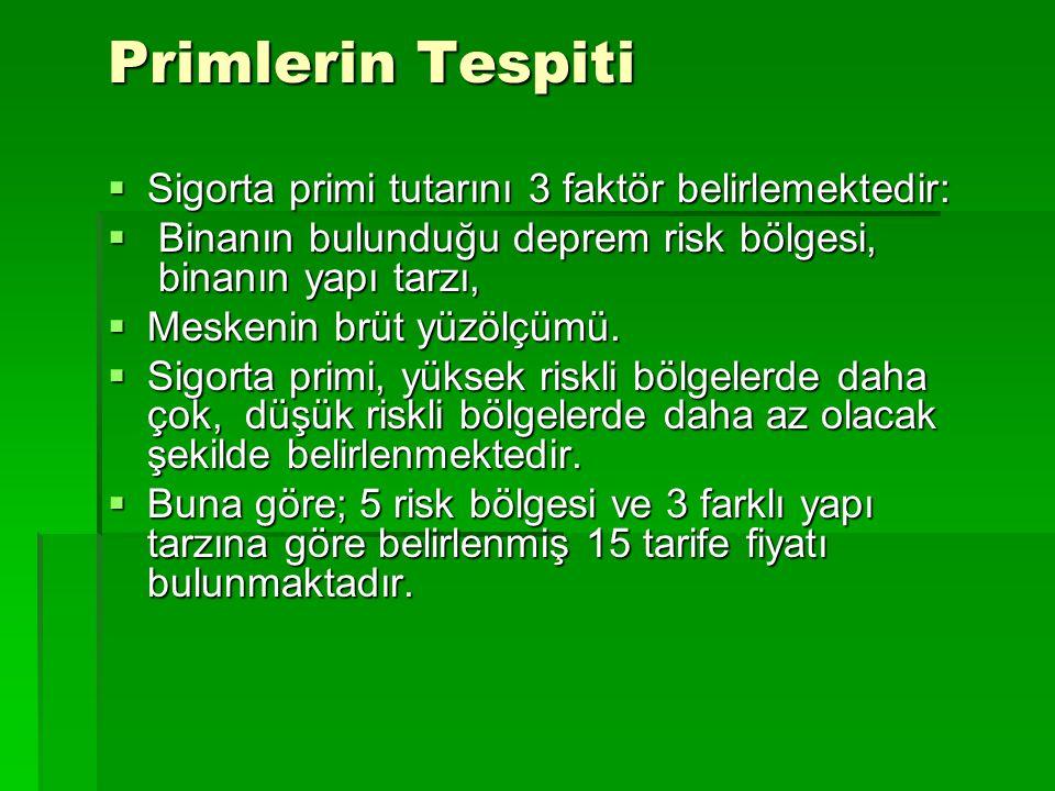 Primlerin Tespiti  Sigorta primi tutarını 3 faktör belirlemektedir:  Binanın bulunduğu deprem risk bölgesi, binanın yapı tarzı,  Meskenin brüt yüzö
