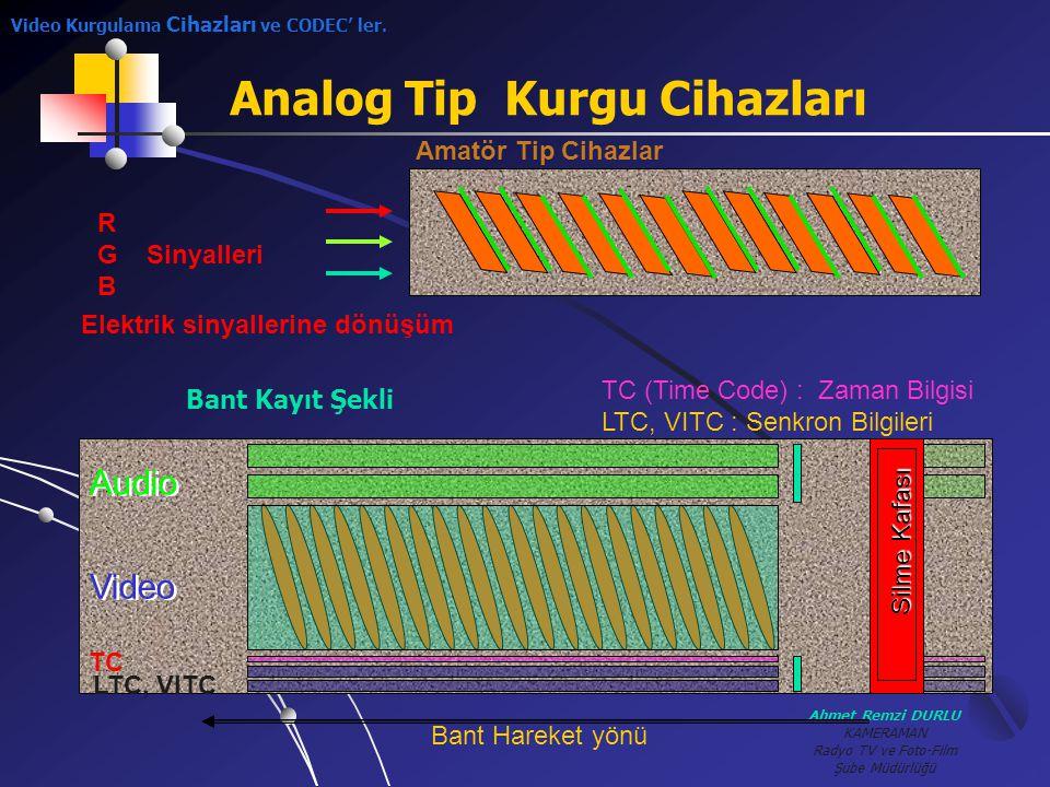 Ahmet Remzi DURLU KAMERAMAN Radyo TV ve Foto-Film Şube Müdürlüğü Analog Tip Kurgu Cihazları Amatör Tip Cihazlar Audio Video TC LTC, VITC Silme Kafası