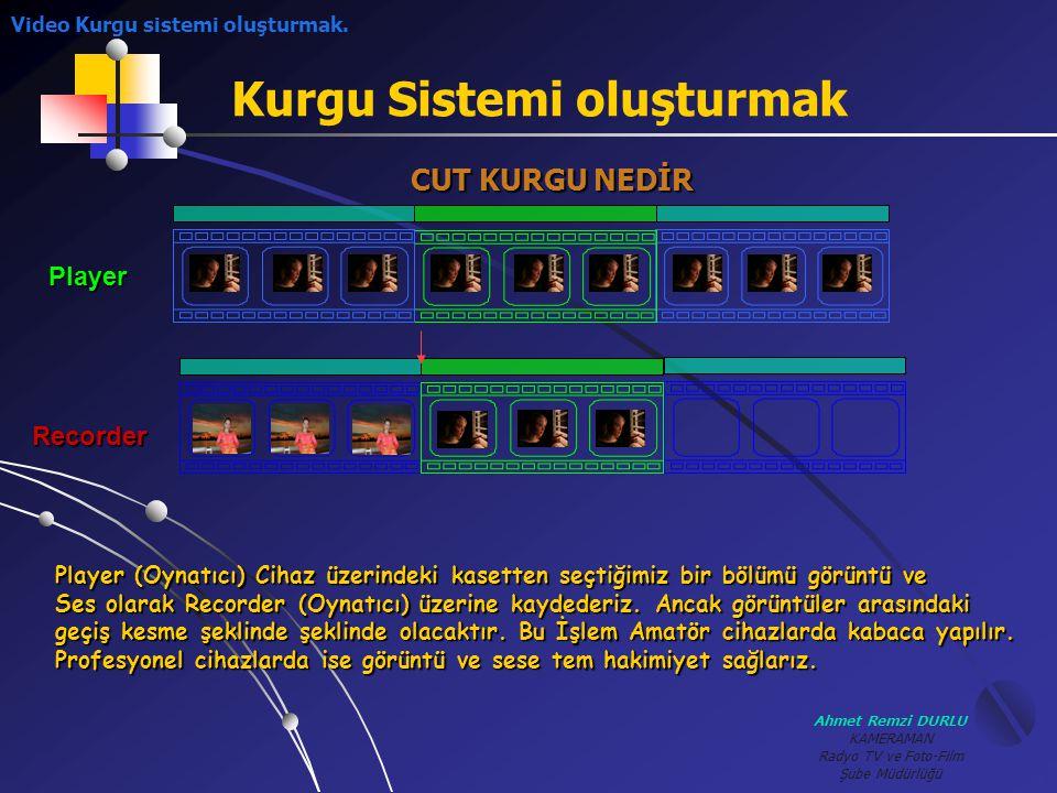 Ahmet Remzi DURLU KAMERAMAN Radyo TV ve Foto-Film Şube Müdürlüğü Kurgu Sistemi oluşturmak CUT KURGU NEDİR Player Recorder Player (Oynatıcı) Cihaz üzer