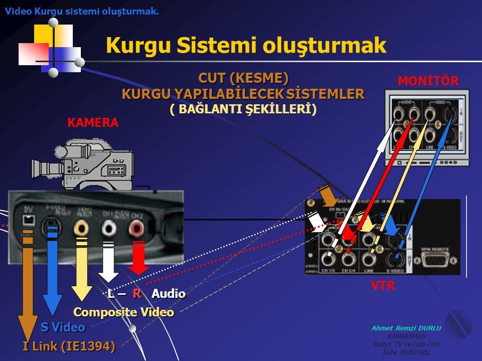 Ahmet Remzi DURLU KAMERAMAN Radyo TV ve Foto-Film Şube Müdürlüğü Kurgu Sistemi oluşturmak CUT (KESME) KURGU YAPILABİLECEK SİSTEMLER ( BAĞLANTI ŞEKİLLE