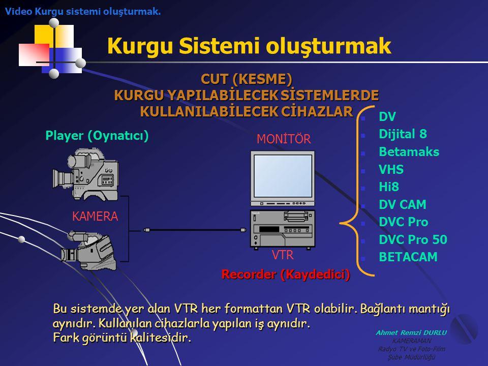 Ahmet Remzi DURLU KAMERAMAN Radyo TV ve Foto-Film Şube Müdürlüğü Kurgu Sistemi oluşturmak CUT (KESME) KURGU YAPILABİLECEK SİSTEMLERDE KULLANILABİLECEK