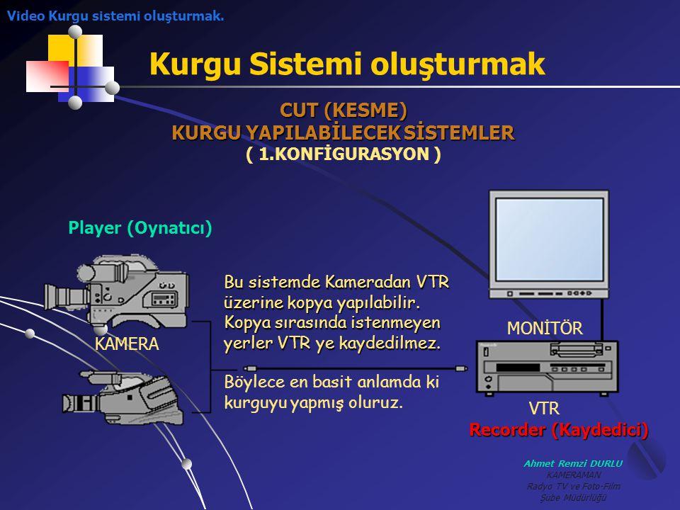 Ahmet Remzi DURLU KAMERAMAN Radyo TV ve Foto-Film Şube Müdürlüğü Kurgu Sistemi oluşturmak CUT (KESME) KURGU YAPILABİLECEK SİSTEMLER ( 1.KONFİGURASYON