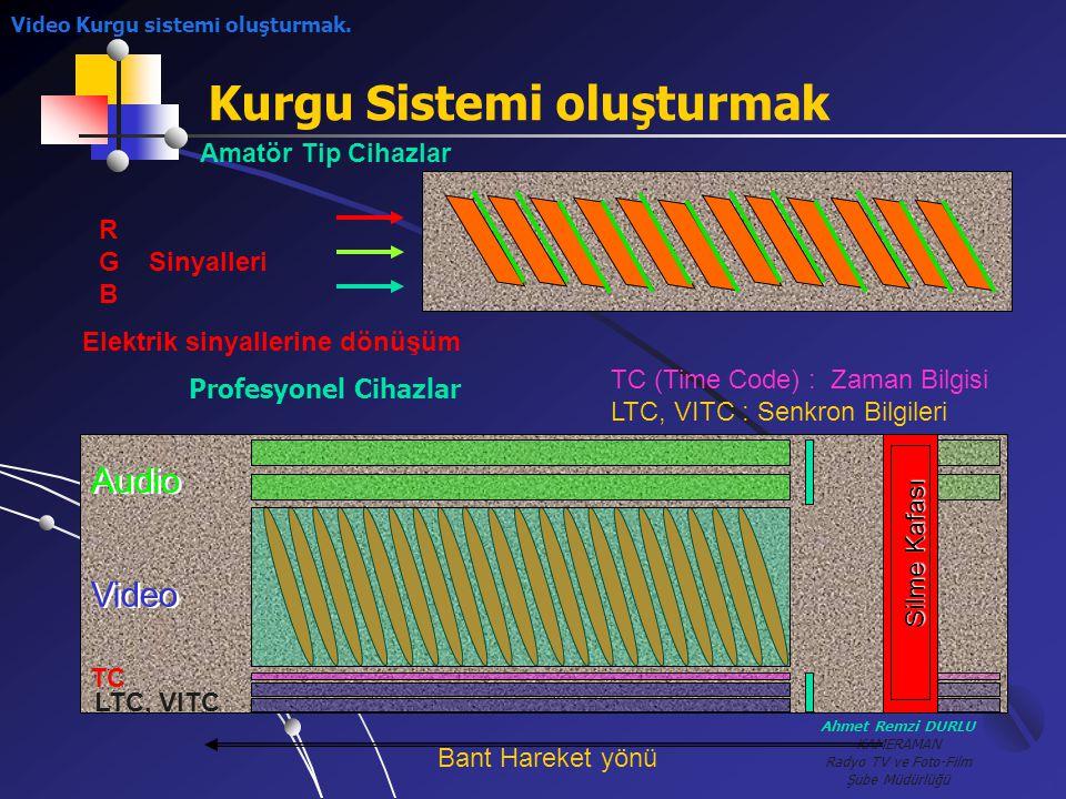Ahmet Remzi DURLU KAMERAMAN Radyo TV ve Foto-Film Şube Müdürlüğü Amatör Tip Cihazlar Audio Video TC LTC, VITC Silme Kafası Bant Hareket yönü TC (Time