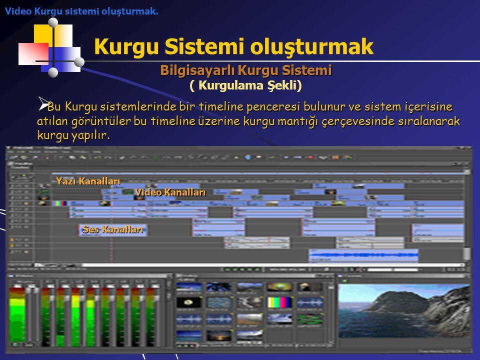 Ahmet Remzi DURLU KAMERAMAN Radyo TV ve Foto-Film Şube Müdürlüğü Kurgu Sistemi oluşturmak Bilgisayarlı Kurgu Sistemi ( Kurgulama Şekli) BBBBu Kurg