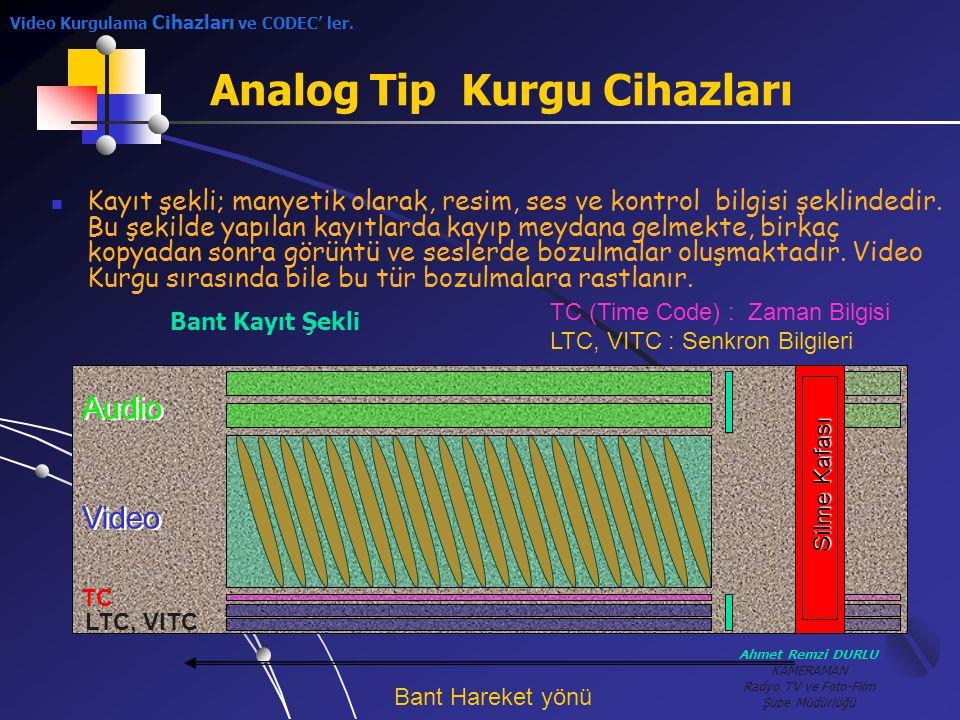 Ahmet Remzi DURLU KAMERAMAN Radyo TV ve Foto-Film Şube Müdürlüğü Analog Tip Kurgu Cihazları KKayıt şekli; manyetik olarak, resim, ses ve kontrol bil