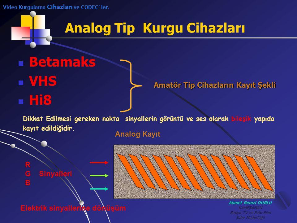 Ahmet Remzi DURLU KAMERAMAN Radyo TV ve Foto-Film Şube Müdürlüğü ''Sıkıştırma işlemi'nin yapılmasında kullanılan matematiksel yöntemlere genel olarak CODEC adı verilmektedir.
