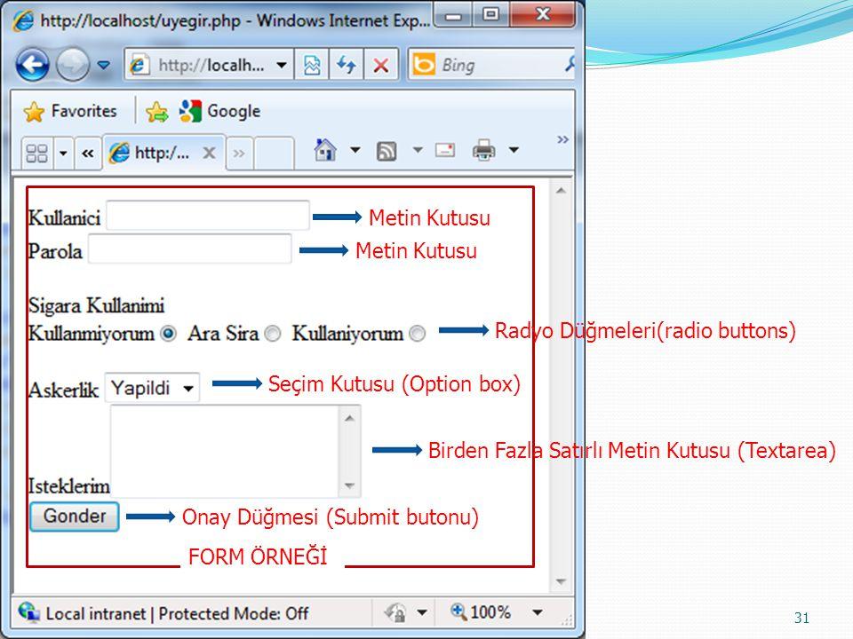 01.07.2014PHP Programlama-http://www.pusulabilgi.com31 Metin Kutusu Radyo Düğmeleri(radio buttons) Seçim Kutusu (Option box) Birden Fazla Satırlı Meti