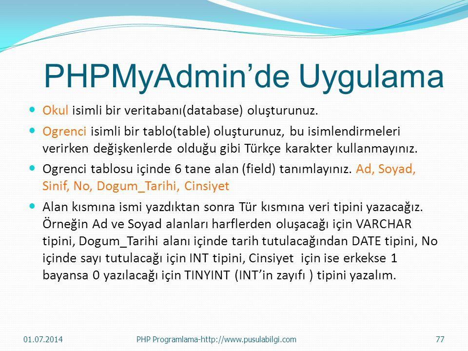 PHPMyAdmin'de Uygulama  Okul isimli bir veritabanı(database) oluşturunuz.  Ogrenci isimli bir tablo(table) oluşturunuz, bu isimlendirmeleri verirken