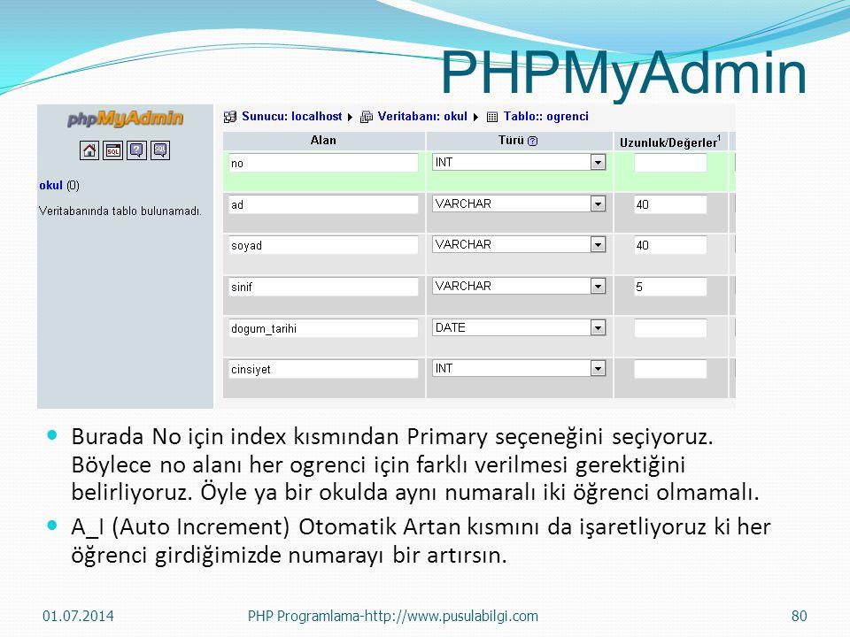 PHPMyAdmin  Burada No için index kısmından Primary seçeneğini seçiyoruz. Böylece no alanı her ogrenci için farklı verilmesi gerektiğini belirliyoruz.
