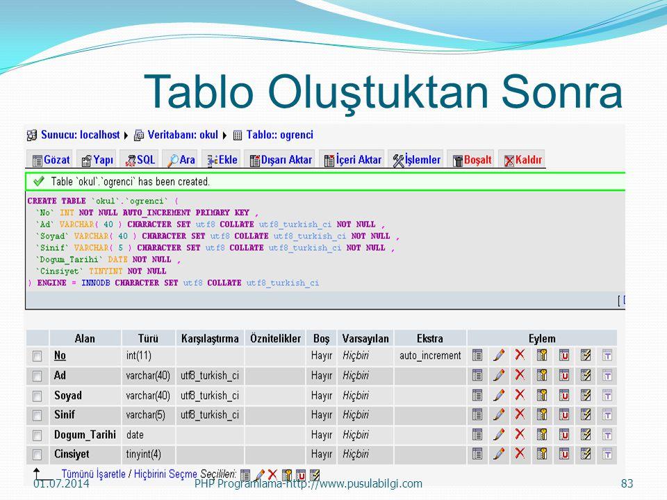 Tablo Oluştuktan Sonra 01.07.201483PHP Programlama-http://www.pusulabilgi.com
