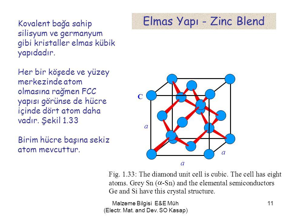Malzeme Bilgisi E&E Müh (Electr. Mat. and Dev. SO Kasap) 11 Kovalent bağa sahip silisyum ve germanyum gibi kristaller elmas kübik yapıdadır. Her bir k