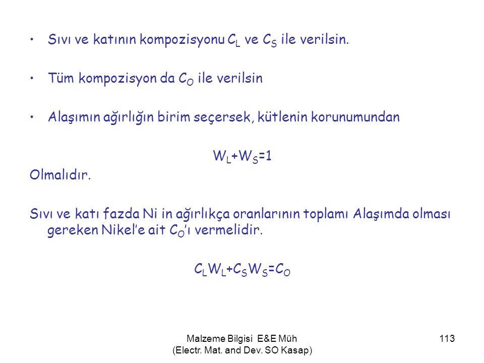 Malzeme Bilgisi E&E Müh (Electr. Mat. and Dev. SO Kasap) 113 •Sıvı ve katının kompozisyonu C L ve C S ile verilsin. •Tüm kompozisyon da C O ile verils