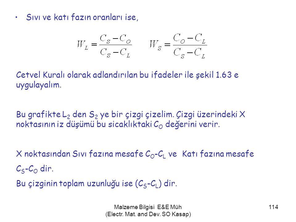 Malzeme Bilgisi E&E Müh (Electr. Mat. and Dev. SO Kasap) 114 •Sıvı ve katı fazın oranları ise, Cetvel Kuralı olarak adlandırılan bu ifadeler ile şekil