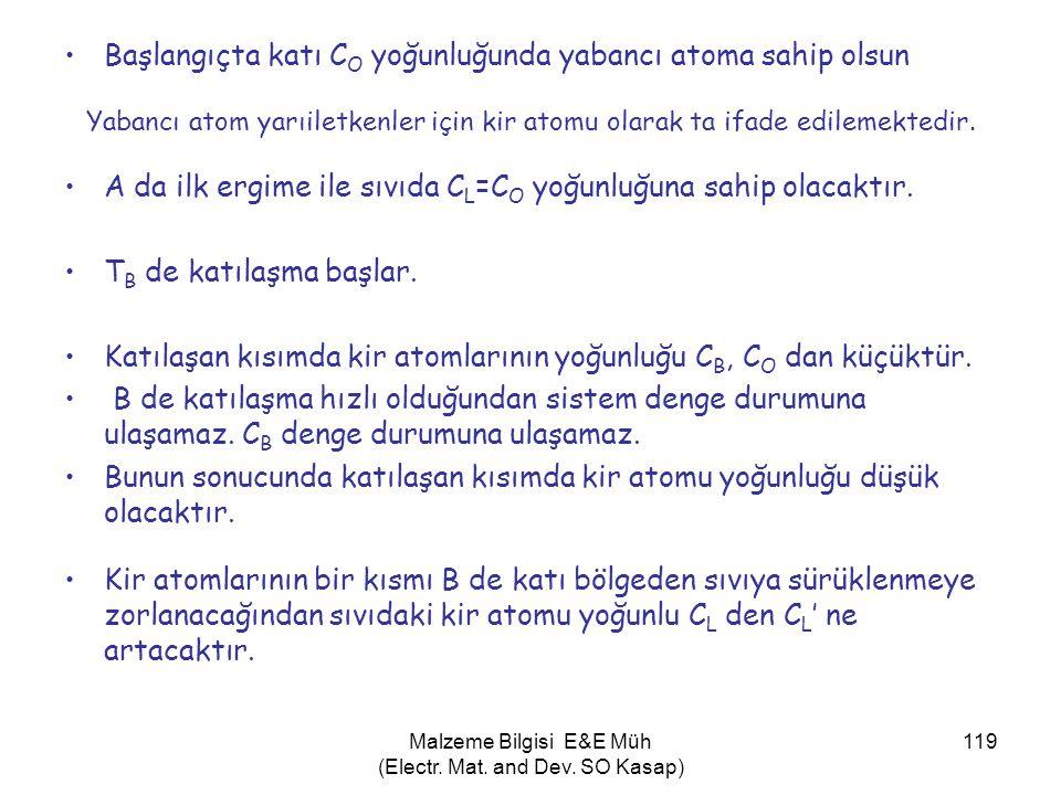 Malzeme Bilgisi E&E Müh (Electr. Mat. and Dev. SO Kasap) 119 •Başlangıçta katı C O yoğunluğunda yabancı atoma sahip olsun Yabancı atom yarıiletkenler