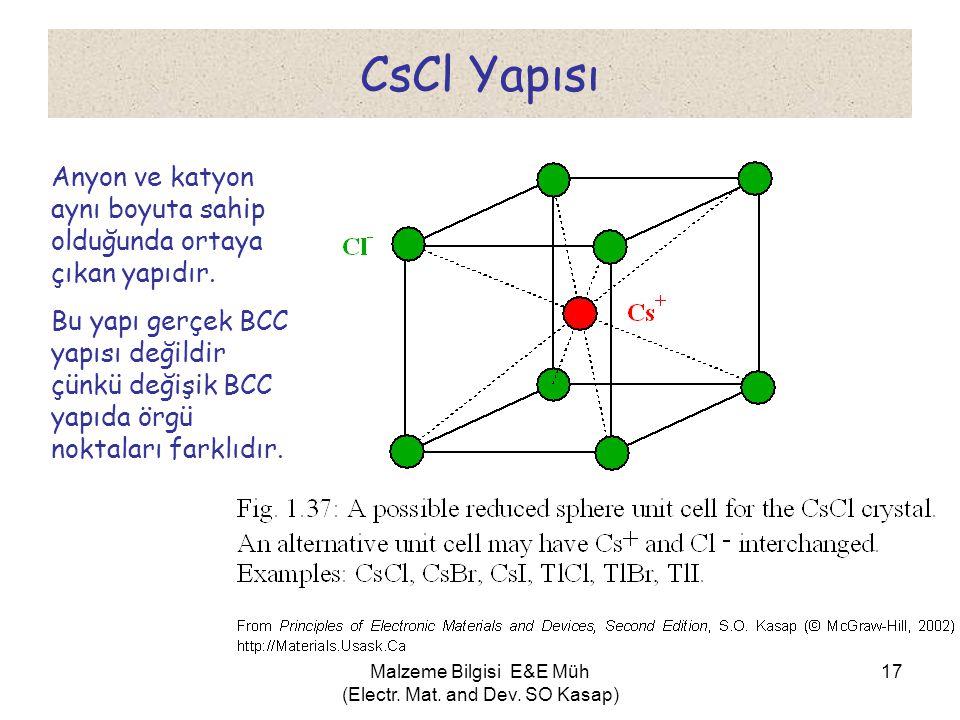 Malzeme Bilgisi E&E Müh (Electr. Mat. and Dev. SO Kasap) 17 CsCl Yapısı Anyon ve katyon aynı boyuta sahip olduğunda ortaya çıkan yapıdır. Bu yapı gerç