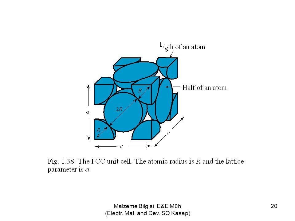 Malzeme Bilgisi E&E Müh (Electr. Mat. and Dev. SO Kasap) 20
