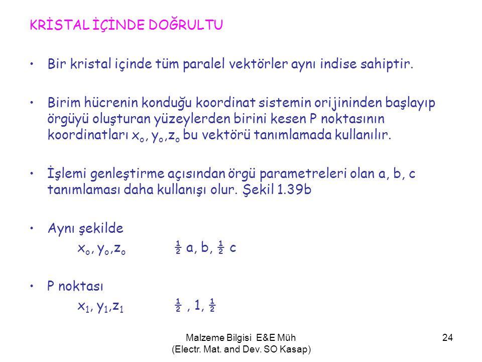 Malzeme Bilgisi E&E Müh (Electr. Mat. and Dev. SO Kasap) 24 KRİSTAL İÇİNDE DOĞRULTU •Bir kristal içinde tüm paralel vektörler aynı indise sahiptir. •B