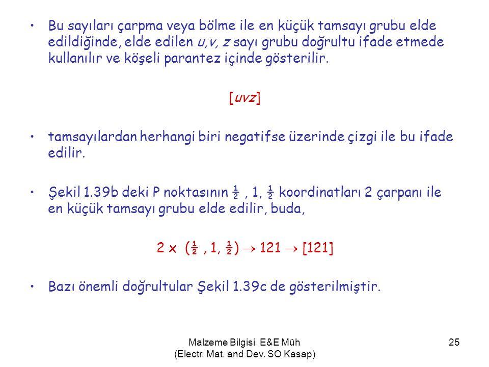 Malzeme Bilgisi E&E Müh (Electr. Mat. and Dev. SO Kasap) 25 •Bu sayıları çarpma veya bölme ile en küçük tamsayı grubu elde edildiğinde, elde edilen u,