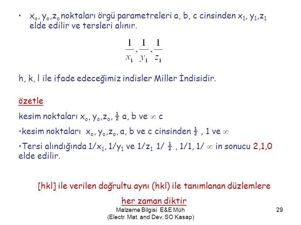 Malzeme Bilgisi E&E Müh (Electr. Mat. and Dev. SO Kasap) 29 •x o, y o,z o noktaları örgü parametreleri a, b, c cinsinden x 1, y 1,z 1 elde edilir ve t