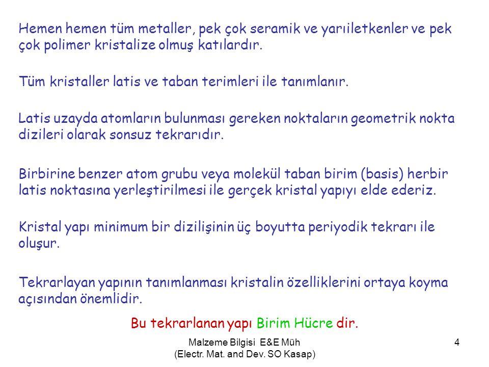 Malzeme Bilgisi E&E Müh (Electr. Mat. and Dev. SO Kasap) 65
