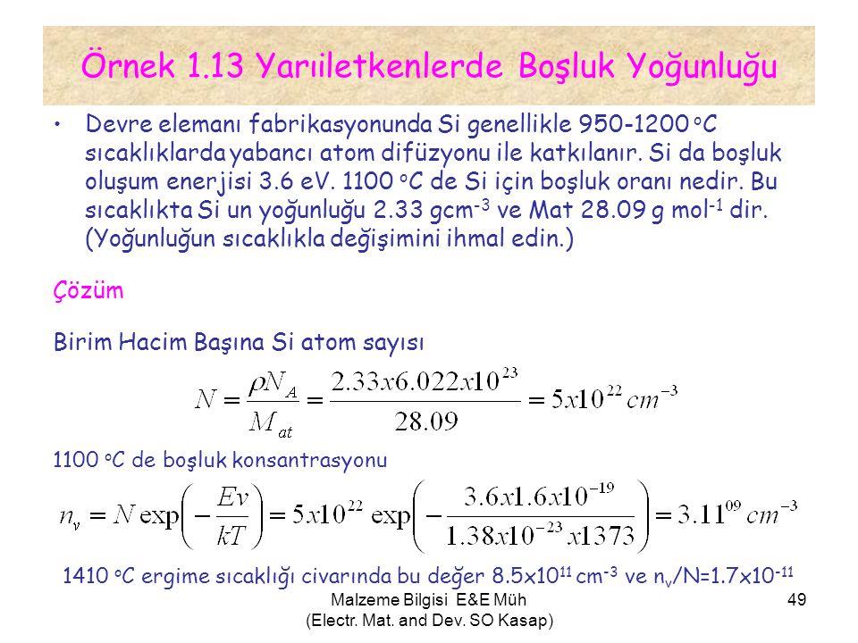 Malzeme Bilgisi E&E Müh (Electr. Mat. and Dev. SO Kasap) 49 Örnek 1.13 Yarıiletkenlerde Boşluk Yoğunluğu •Devre elemanı fabrikasyonunda Si genellikle