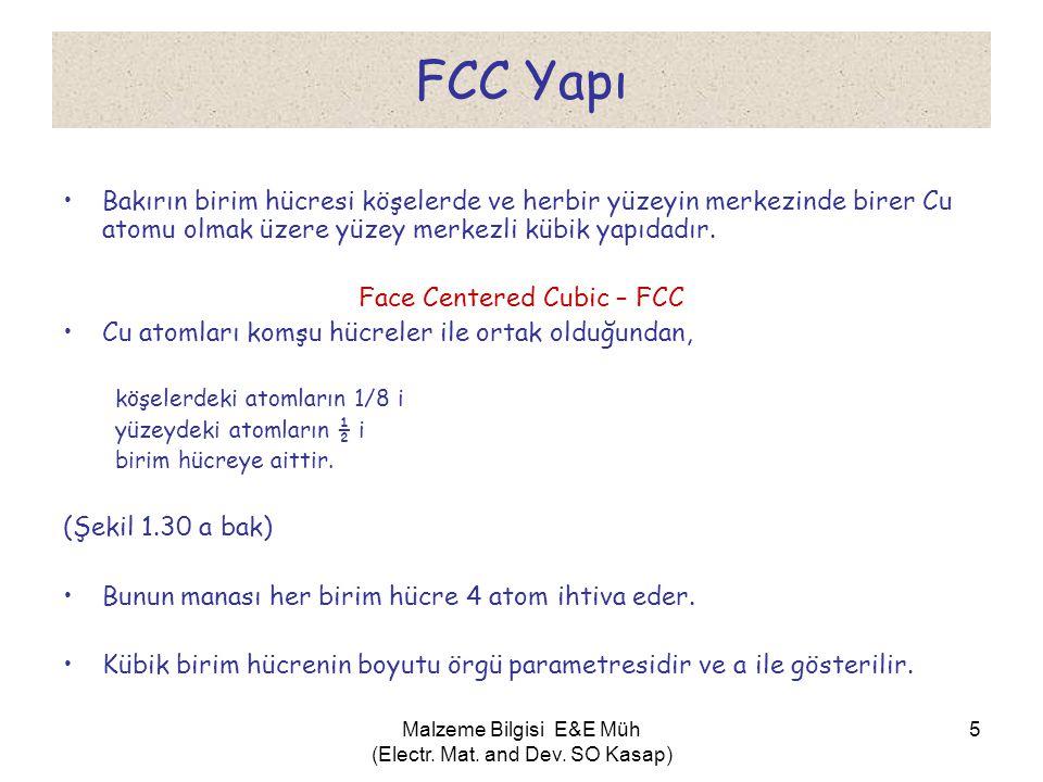 Malzeme Bilgisi E&E Müh (Electr. Mat. and Dev. SO Kasap) 5 FCC Yapı •Bakırın birim hücresi köşelerde ve herbir yüzeyin merkezinde birer Cu atomu olmak