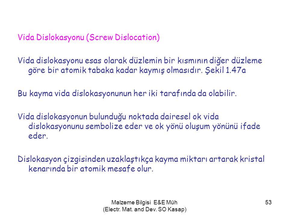 Malzeme Bilgisi E&E Müh (Electr. Mat. and Dev. SO Kasap) 53 Vida Dislokasyonu (Screw Dislocation) Vida dislokasyonu esas olarak düzlemin bir kısmının