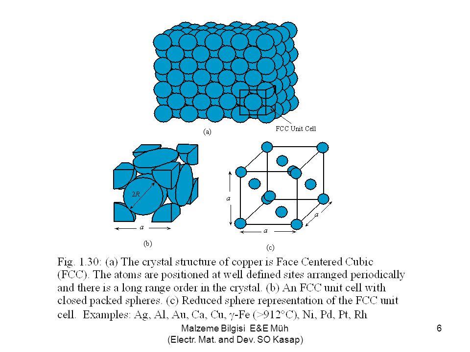 7 Cu için a=0.362 nm fakat Cu'ın yarıçapı 0.128 nm FCC yapısı sıkı paketlenmiş yapıdır.