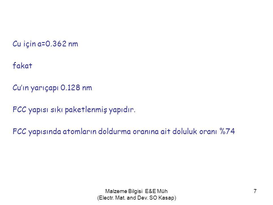 Malzeme Bilgisi E&E Müh (Electr. Mat. and Dev. SO Kasap) 108