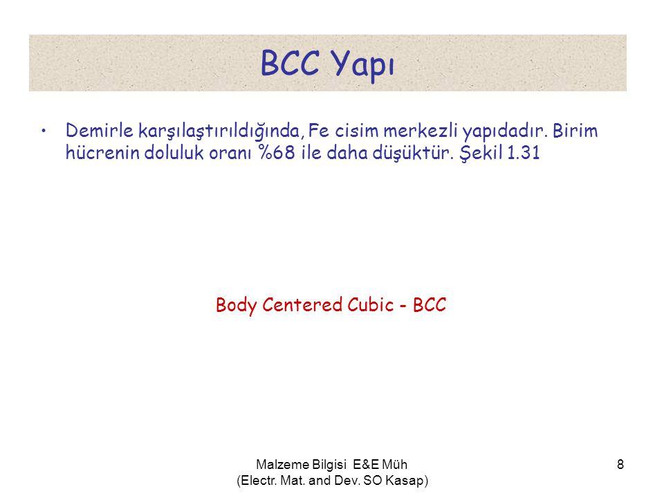 Malzeme Bilgisi E&E Müh (Electr. Mat. and Dev. SO Kasap) 59