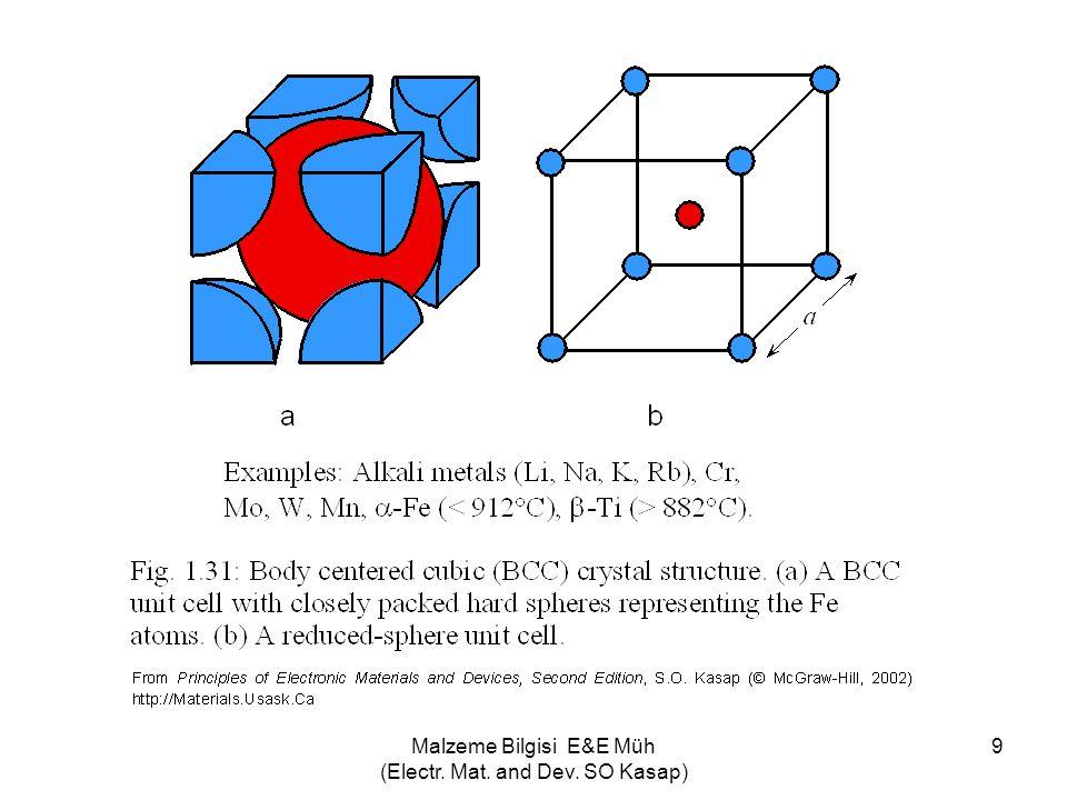 Malzeme Bilgisi E&E Müh (Electr.Mat. and Dev. SO Kasap) 40 •Gerçekte mükemmel kristal yoktur.