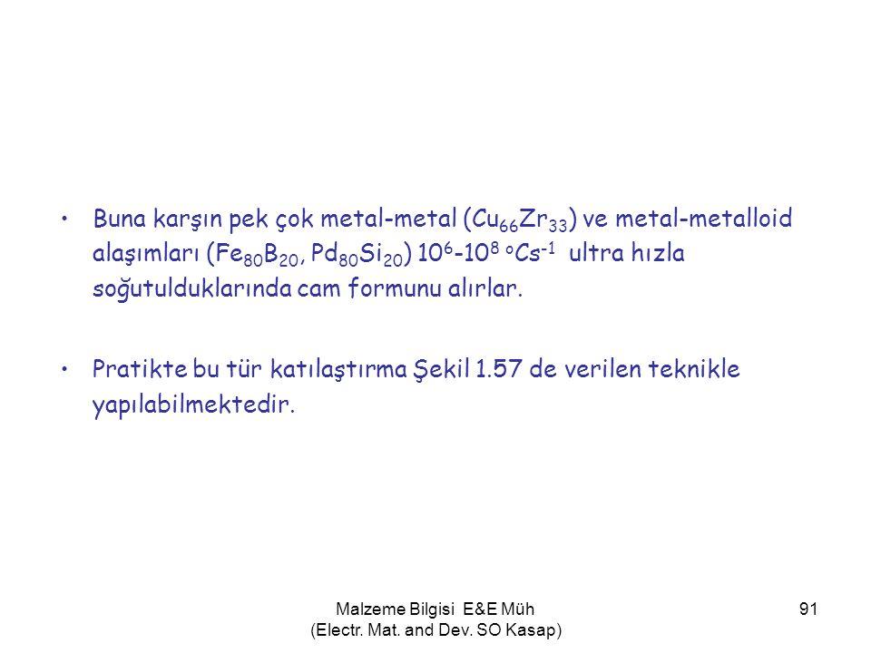 Malzeme Bilgisi E&E Müh (Electr. Mat. and Dev. SO Kasap) 91 •Buna karşın pek çok metal-metal (Cu 66 Zr 33 ) ve metal-metalloid alaşımları (Fe 80 B 20,