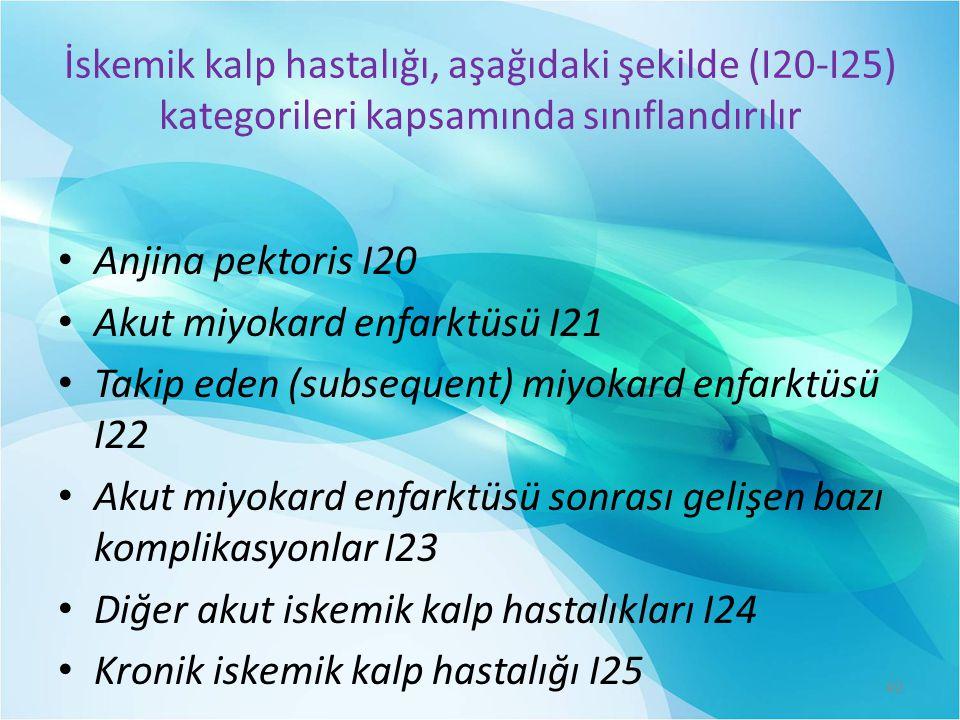 İskemik kalp hastalığı, aşağıdaki şekilde (I20-I25) kategorileri kapsamında sınıflandırılır • Anjina pektoris I20 • Akut miyokard enfarktüsü I21 • Tak