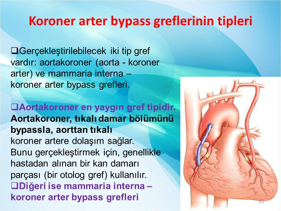 Koroner arter bypass greflerinin tipleri  Gerçekleştirilebilecek iki tip gref vardır: aortakoroner (aorta - koroner arter) ve mammaria interna – koro