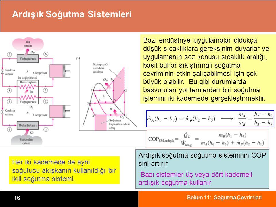 Bölüm 11: Soğutma Çevrimleri 16 Ardışık Soğutma Sistemleri Her iki kademede de aynı soğutucu akışkanın kullanıldığı bir ikili soğutma sistemi. Ardışık